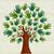 eco friendly tree hands stock photo © cienpies