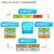health plan framework chart stock photo © cteconsulting