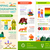 camping infographics   poster brochure cover template stock photo © decorwithme