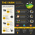 organic farming vector infographic template and icons in flat design stock photo © decorwithme