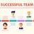 успешный · команда · бизнеса · Идея · люди · группа - Сток-фото © decorwithme