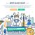 фортепиано · линия · икона · веб · мобильных · Инфографика - Сток-фото © decorwithme
