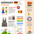 germany travel info   poster brochure cover template stock photo © decorwithme