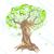dessinés · à · la · main · arbre · stylisé · résumé · design · feuille - photo stock © evetodew