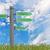 rodovia · quadro · de · avisos · céu · grama · estrada · natureza - foto stock © frameangel