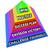 szkolenia · poziom · przycisk · wskazując · 3d - zdjęcia stock © iqoncept