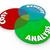 kosten · voordeel · analyse · teken · Blauw - stockfoto © iqoncept