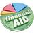 финансовых · помощи · поддержки · колледжей · помочь · слов - Сток-фото © iqoncept