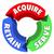 klantenservice · diagram · drie · cirkels · klanten · bedrijf - stockfoto © iqoncept