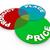 kierować · obrotu · proces · działalności · schemat · ilustracja - zdjęcia stock © iqoncept