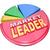 market leader   biggest slice portion of pie chart shares stock photo © iqoncept
