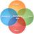 tőke · elmélet · üzlet · diagram · illusztráció · üzleti · stratégia - stock fotó © kgtoh