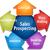 sprzedaży · wpływ · działalności · schemat · ilustracja · strategia · biznesowa - zdjęcia stock © kgtoh