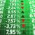 mercato · azionario · prezzo · display · computer · soldi · schermo - foto d'archivio © klss