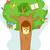 образование · карандашом · дерево · школы · обучения · класс - Сток-фото © lenm