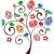 aves · ovos · páscoa · natureza · projeto · rabino - foto stock © lilac