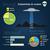 UFO · jókedv · infografika · papír · fény · űr - stock fotó © logoff