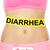 diarrhea and food poisoning concept stock photo © maridav