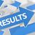 results stock photo © mazirama
