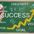 business success concept on chalkboard stock photo © melpomene