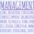 бизнесмен · рисунок · функция · схема · прозрачный · экране - Сток-фото © michaklootwijk