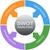 swot analysis word circle concept stock photo © mybaitshop