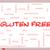glutén · allergia · egészség · betegség · emésztés · szöveg - stock fotó © mybaitshop