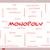 monopólium · szófelhő · tábla · nagyszerű · üzlet · ipar - stock fotó © mybaitshop