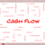 cash flow word cloud concept on a whiteboard stock photo © mybaitshop