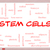 stem cells word cloud concept on a whiteboard stock photo © mybaitshop