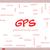 mobil · GPS · vezetés · irányok · illusztráció · terv - stock fotó © mybaitshop