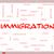 imigração · palavra · ilegal · alienígena - foto stock © mybaitshop