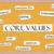 core · valeurs · nuage · de · mots · magnifique · mission · éthique - photo stock © mybaitshop