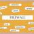 firewall · nuvem · da · palavra · segurança · rede · dados - foto stock © mybaitshop