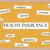 health insurance corkboard word concept stock photo © mybaitshop