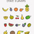 fruit icons set stock photo © natashasha