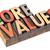 kern · waarden · ethiek · woorden · vintage · houten - stockfoto © pixelsaway