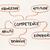 kompetencia · szófelhő · csapat · erő · támogatás · vezetőség - stock fotó © pixelsaway