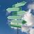 sinais · de · trânsito · verde · céu · cópia · espaço · nuvens · assinar - foto stock © Quka