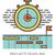 estratégico · gestão · ícone · algoritmo · verde · planejamento - foto stock © rastudio