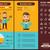 fast food flat design infographic template stock photo © rastudio