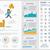 Start up flat design Infographic Template stock photo © RAStudio