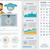 three d printing flat design infographic template stock photo © rastudio