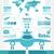 旅行 · インフォグラフィック · テンプレート · 要素 · プラス - ストックフォト © RAStudio