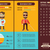medicine flat design infographic template stock photo © rastudio