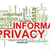 infomation privacy word tags stock photo © ribah