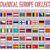 europa · 2010 · bandeiras · coleção · branco · abstrato - foto stock © robertosch