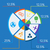 旅行 · インフォグラフィック · テンプレート · 要素 · プラス - ストックフォト © robuart