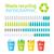 リサイクル · 別 · 地方自治体の · ごみ · コレクション · 通り - ストックフォト © robuart
