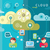 cloud computing internet concept foto stock © robuart